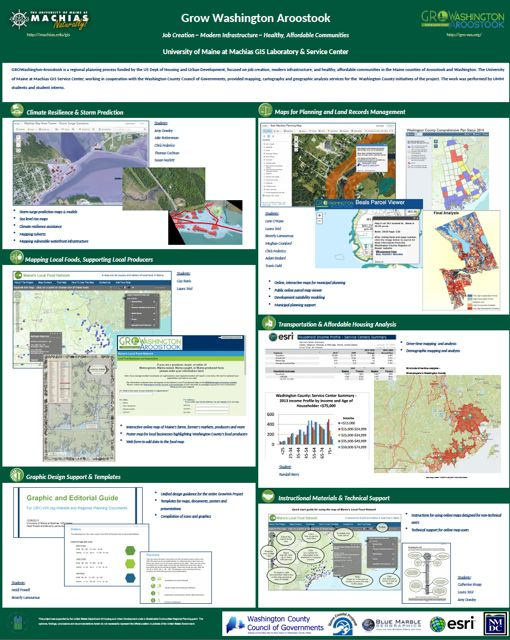Washington County GIS Projects Poster